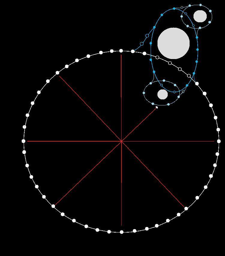 Blue Orbit
